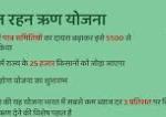 """कृषि उपज रहन ऋण योजना""""Krishi Upaj Rahan Rin Yojana"""